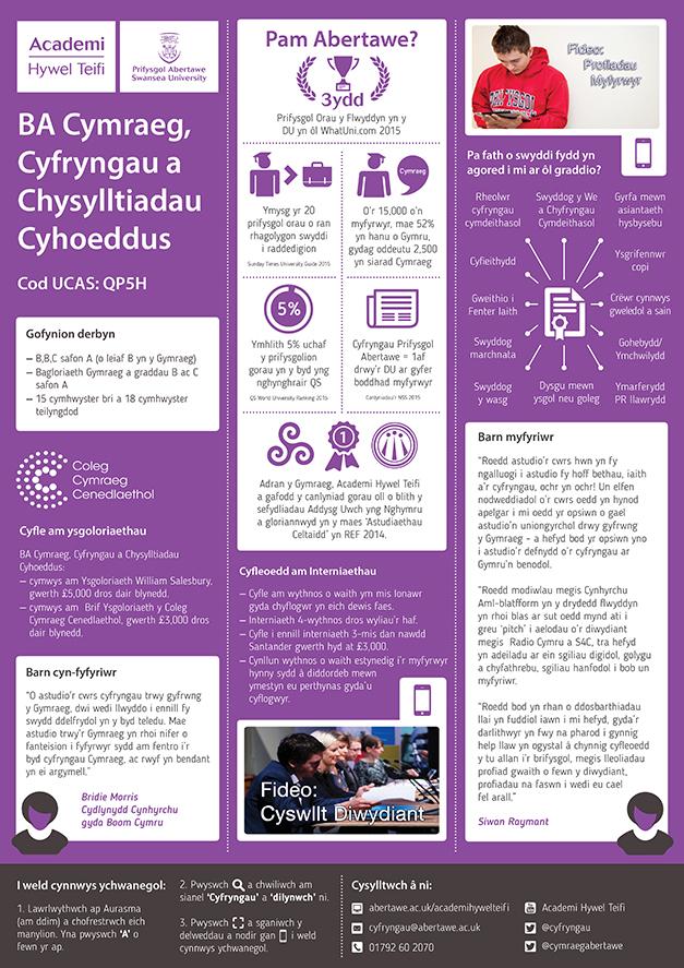 Cymraeg, Cyfryngau a Chysylltiadau Cyhoeddus