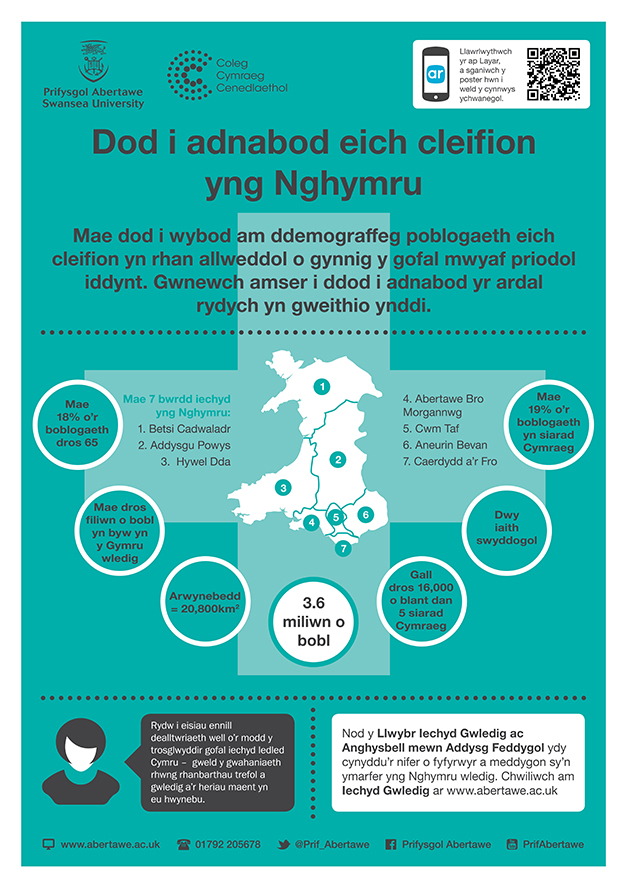 Swansea University health poster 3