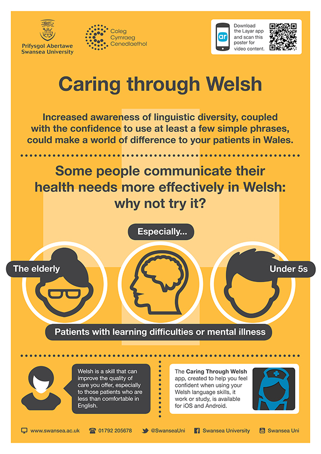 Swansea University health poster 1