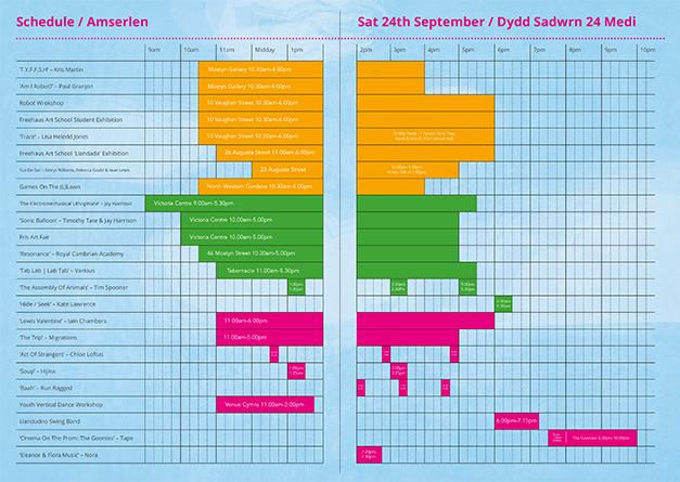 LLAWN timetable